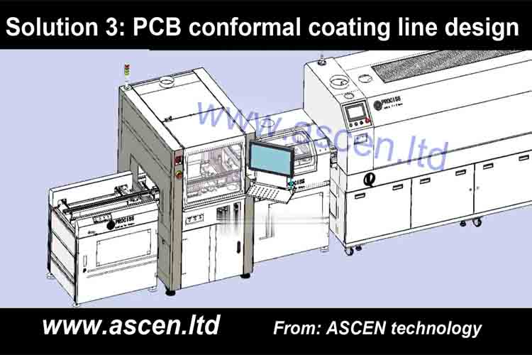 <b>Selective PCB conformal coating machine</b>
