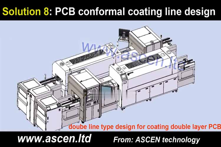 <b>water proof PCBA conformal coating machine </b>