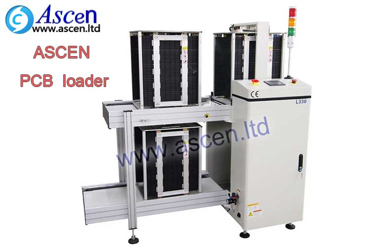 auto PCB loader machine