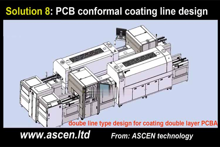 <b>robotic conformal coating spray solution</b>