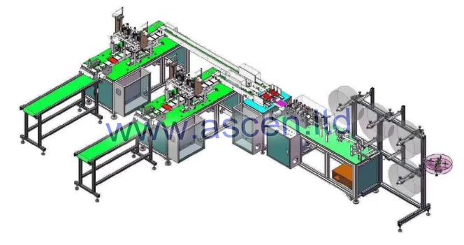 Auto face mask production machine