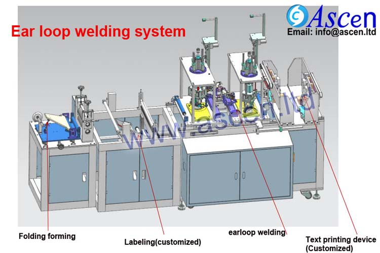 ASCEN full automatic N95 mask making production line