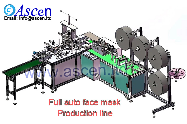 Outer earloop mask making machine