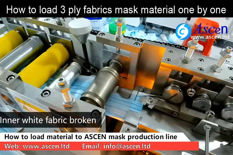 How to load material to medical mask making production line